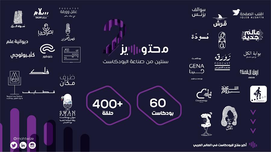 محتوايز تجمع مليون ريال سعودي في جولتها الاستثمارية الثالثة