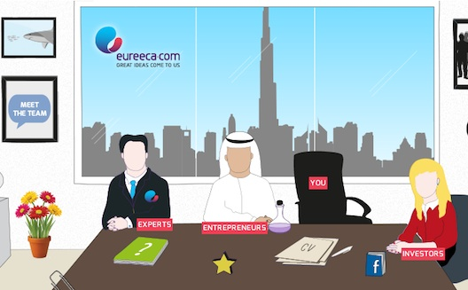 Is Equity Crowdfunding a Viable Model in MENA? A Look at Eureeca
