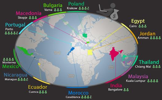 مصر والأردن والمغرب هي البلدان العربية الأقل كلفة للشركات الناشئة [إنفوجرافيك]