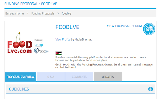 Another quick win on Eureeca: Oasis500 startup Foodlve hits its target