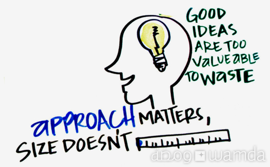 Good Ideas Are Too Valuable To Waste [Pic of the Week]