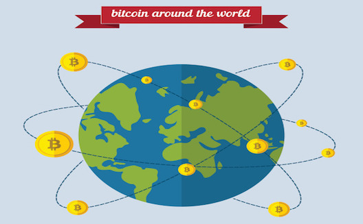 6 reasons why you should start accepting bitcoin payments today