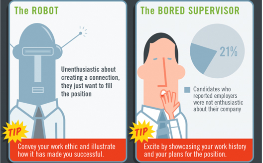 Job Interviewing 101: How to Succeed in Any Situation