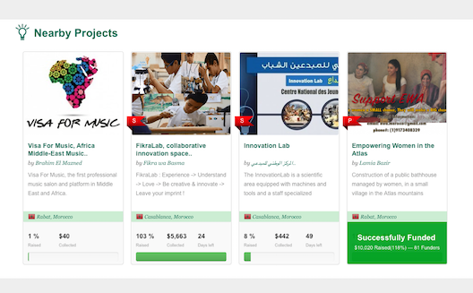 Why crowdfunding isn't easy in North Africa