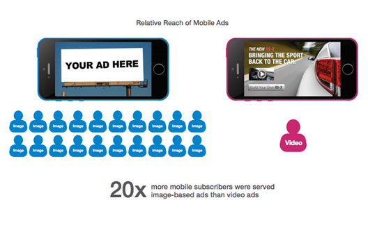4 trends shaping the future of mobile