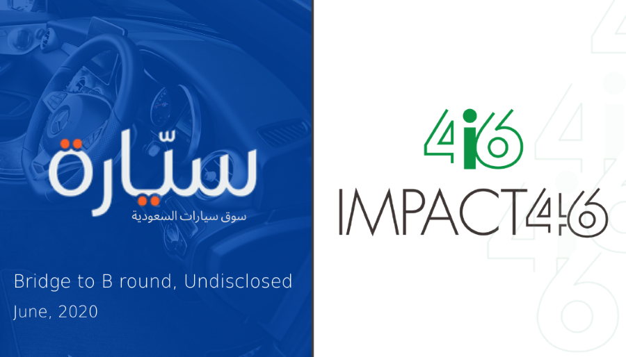 Syarah closes bridge round with participation from Impact46