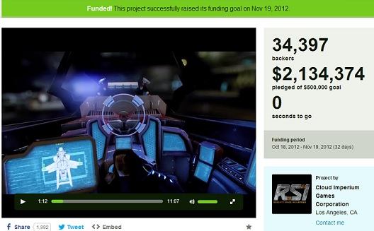 4 reasons why game developers should consider crowdfunding