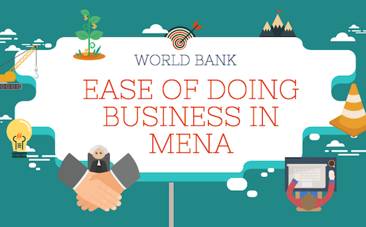 The 'ease' of doing business in MENA [Infographic]