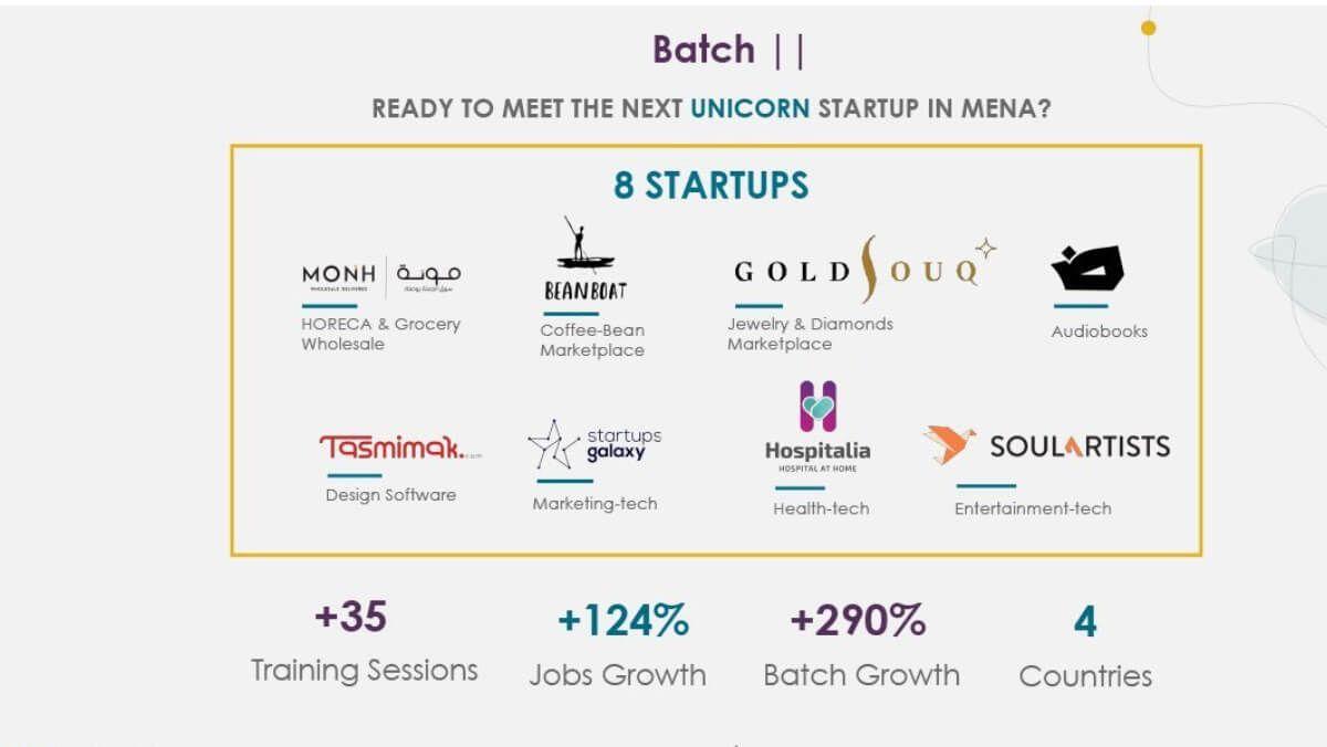Falak awards cash prize to eight Mena startups