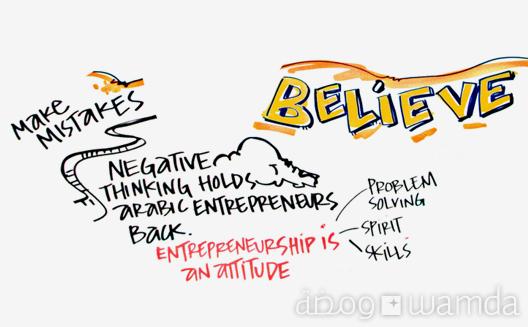 Entrepreneurship is an Attitude [Pic of the Week]