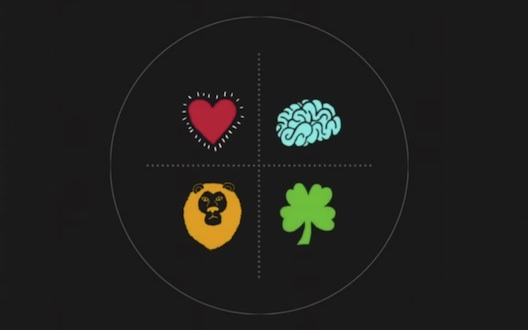ما الذي يحفّزك؟ قلبك، عقلك، حدسك أم حظك؟