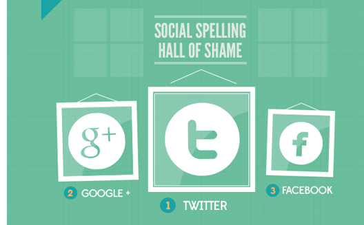 Spelling mistakes on social media: who's making them? [Infographic]