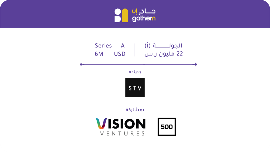 Gathern raises $6 million Series A led by STV