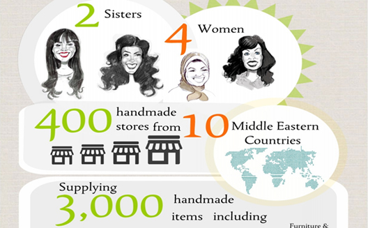 By women, for women: How two sisters are bootstrapping an online marketplace in Dubai