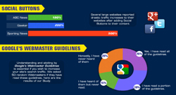 What are the best strategies for boosting your website's traffic? [Infographic]