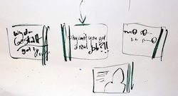 How to Turn User Research into Good Design with Storyboarding