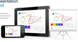 Five Smartphone Apps for Creating and Editing Documents