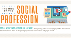 Can the Arab region keep up with the rise of the social media profession? [Infographic]