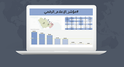 الرياضة هي الموضوع الأكثر انتشاراً على المواقع الإخبارية العربية