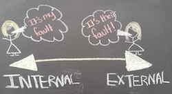 ريادة الأعمال تولد بالفطرة أم بالتنشئة؟