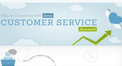 لماذا على الشركات الناشئة التركيز على تحسين خدمة الزبائن [انفوجرافيك]
