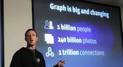 كيف تعزّز حضورك على فايسبوك مستخدمًا جراف سيرتش