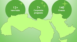 Fast Facts II: 12+ new hubs for MENA startups (2015)