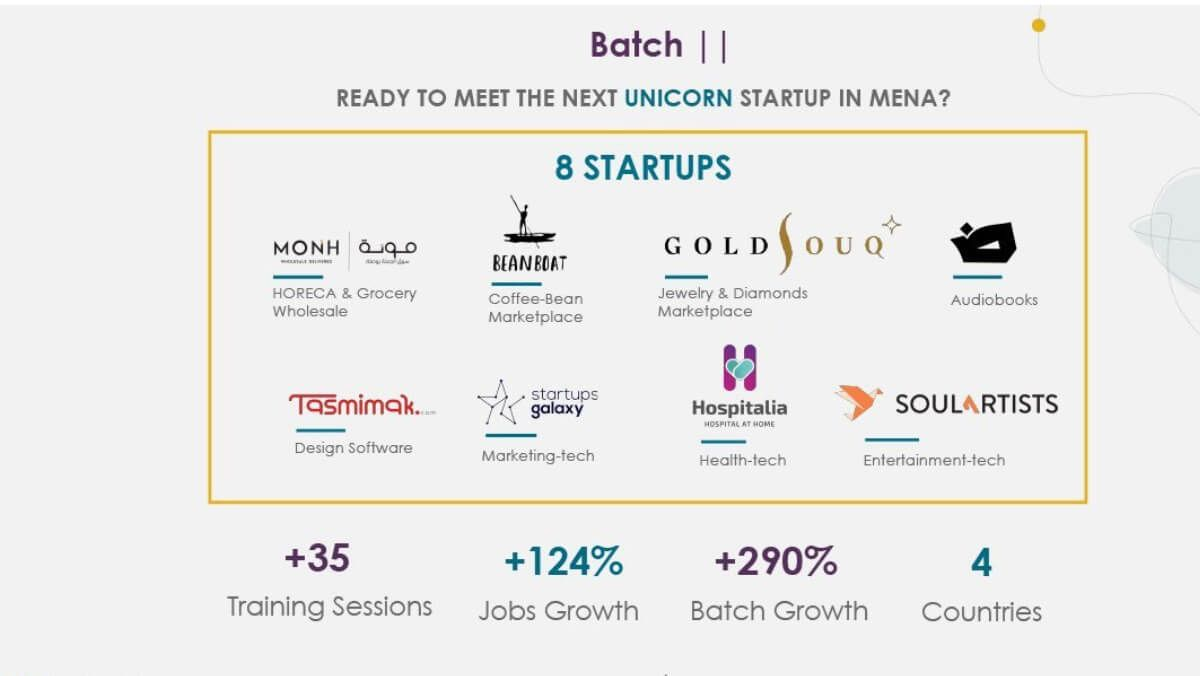 Falak awards cash prize to eight Mena startups