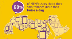 Mobile advertising more vital than ever to marketers in the Arab world [Infographic]