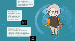 Wearables market projected to diversify, expand by 2018 [Infographic]