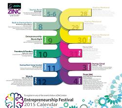 ZINC Entrepreneurship Festival in full swing