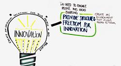 توفير البنية التحتيّة والحريّة للإبتكار [صورة الأسبوع]