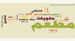 ما هي سلوكيات المستهلك السعودي؟ نظرة الى عادات المملكة الشرائية [انفوجرافيك]
