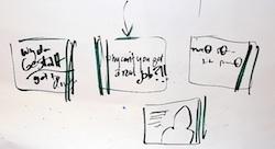 كيف عرض اللوحات التصويرية يساعد في تحويل بحث المستخدم الى تصميم جميل