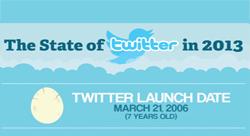 تويتر يستعد لامكانية الاكتتاب العام الأولي: نظرة الى وضعه [انفوجرافيك]
