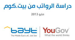 Are employees in the UAE satisfied with their salaries? [Report]