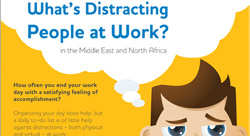 كيف تتخلص من تشتت إنتباه الموظفين في بيئة العمل؟ [انفوجرافيك]